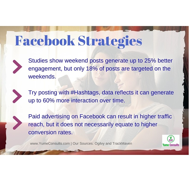 Yume Consults Facebook Strategies